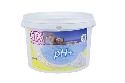 ph plus CTX